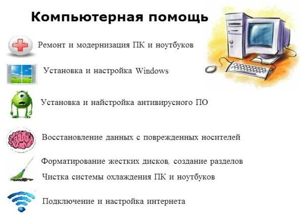 Сервис по ремонту ноутбуков отзывы